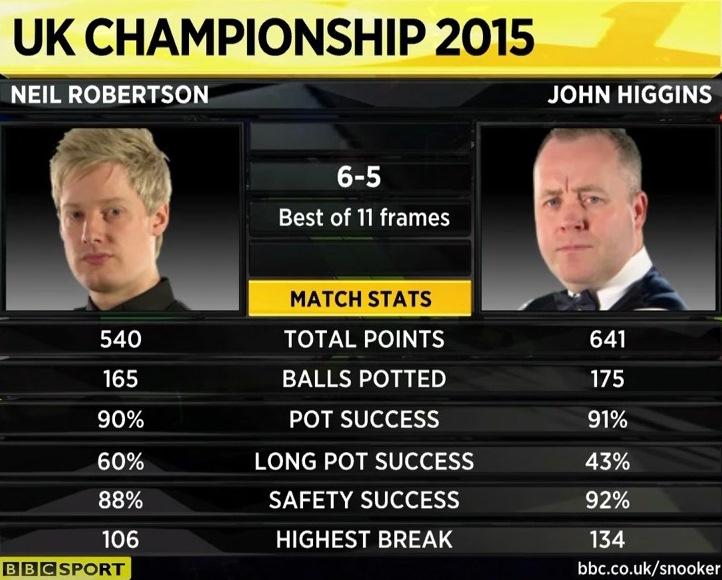Robertson2