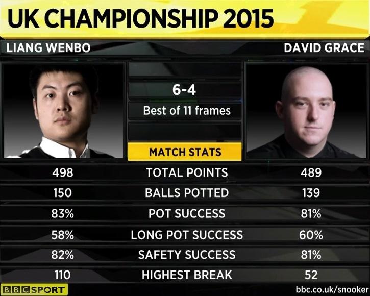 Wenbo2